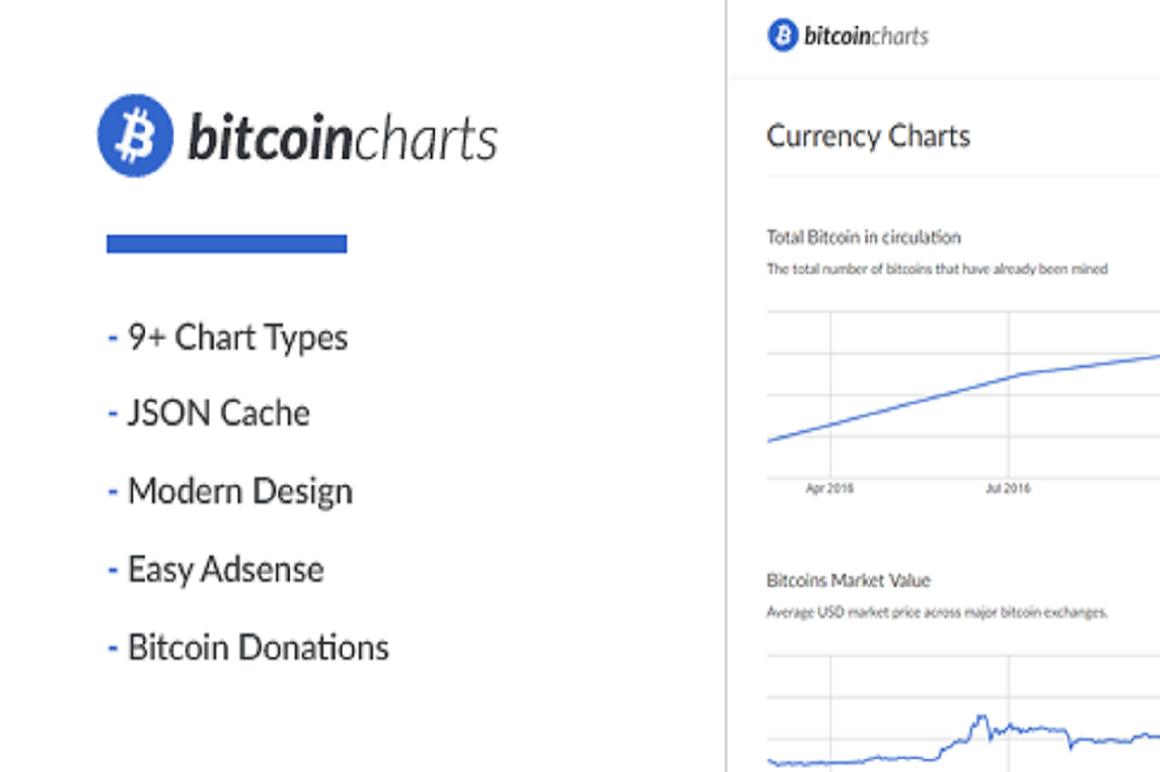 Bitcoin Charts – Bitcoin Charts
